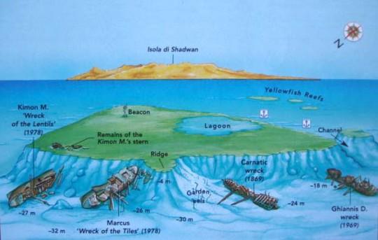 Arrecife Abu Nuhas