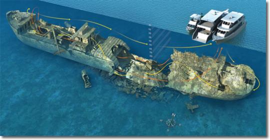 Infografía de las inmersiones del Thistlegorm