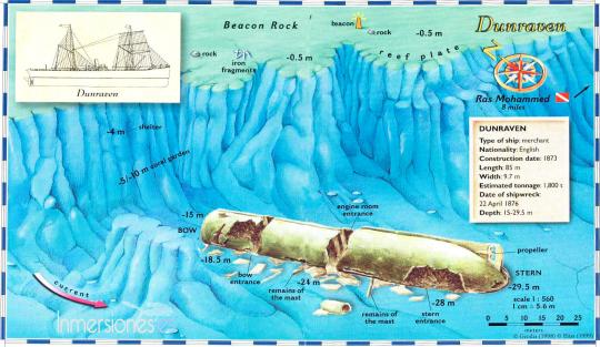 Plano de la inmersión Dunraven