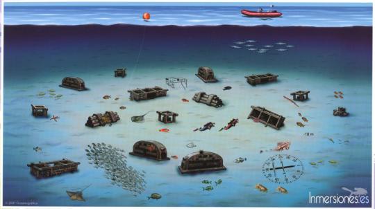 Plano de la inmersión de biotopos, haz click para agrandar