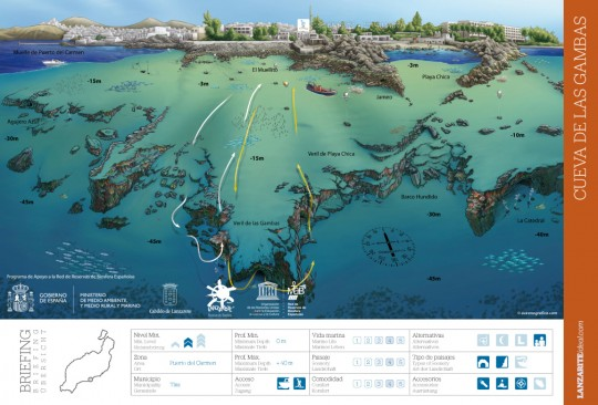 Plano de la inmersión la cueva de las gambas (haz click para ampliar)